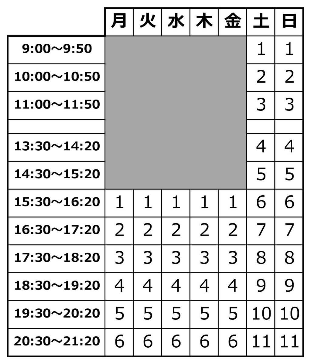 新潟市東区マンツーマン個別指導塾スクールNOBINOBIの時間割